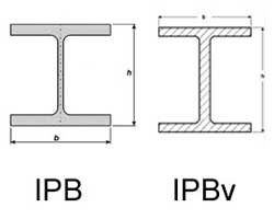 تفاوت ipb و ipe