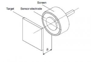 سنسور-خازنی-2