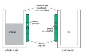 سنسور-خازنی-4