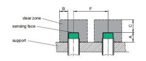 سنسور-خازنی-6