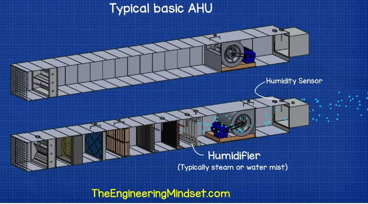 Air Handling Units 9