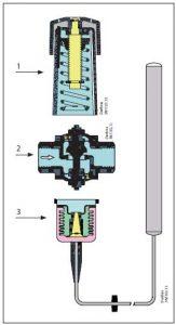 ولوهای-ترموستاتیک-3