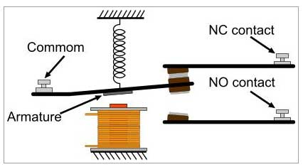 Burner Control Relay