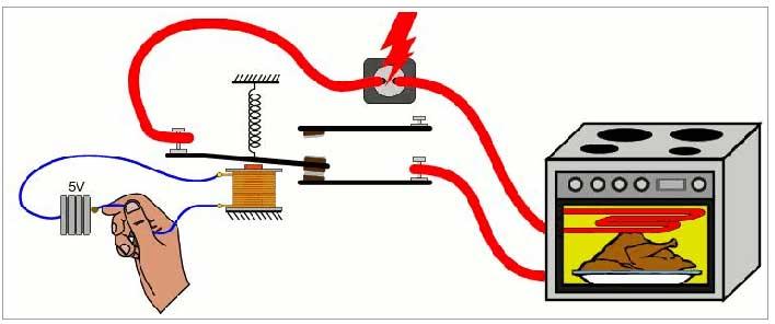 Burner Control Relay 3
